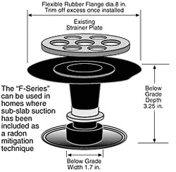 Dranjer F-R2 floor drain