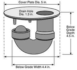 Dranjer J-S5 Retrofit sump seal