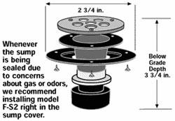 Dranjer F-S2 Retrofit sump seal